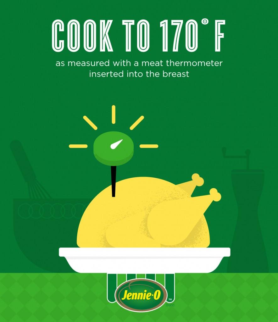 Jennie-O-Thanksgiving_(Cook170)