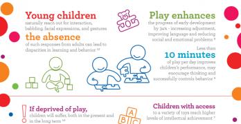 #PlayWithPurpose