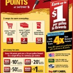 Earning 4 Times The Gas Rewards Points at Safeway