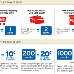 Safeway Gas Rewards At Chevron & Texaco Giveaway #FueledbySafeway