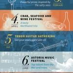 10 Can't-Miss Events in Astoria & Warrenton