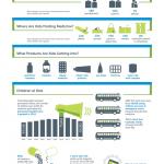 Keeping Kids Safe Around Medicine: Infographic