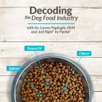 Three Dog Food Myths, Debunked